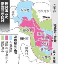 原発事故の避難指示区域