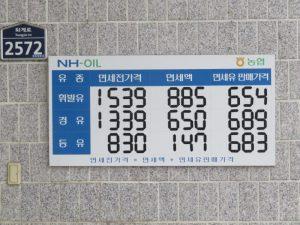 ガソリンスタンド②