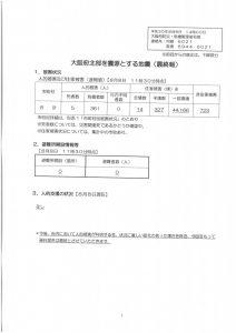 「大阪府北部を震源とする地震(最終報)」