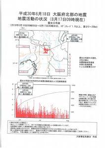 「2018 年 6 月 18 日大阪府北部の地震の評価」①