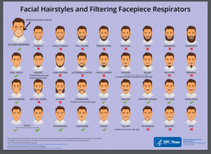 2017 年版プロ向けタイトフィットマスクの着用方法