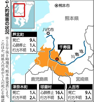 熊本南部豪雨(仮称)人的被害状況(※7月5日午後9時現在)
