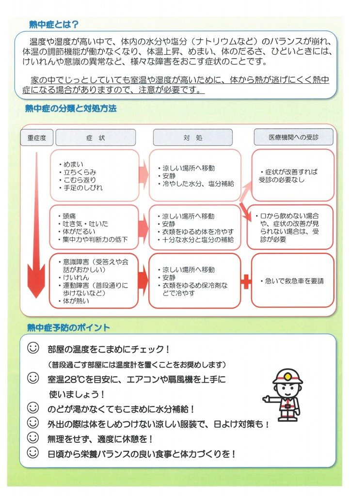 消防庁・熱中症対策リーフレット②