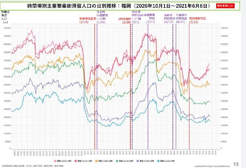 2021年6月9日 厚労省ADB会議提供資料・福岡