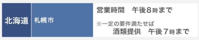 北海道・飲食店の営業時間及び酒類提供指針