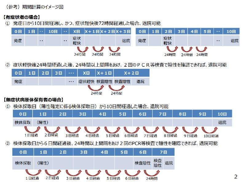 期間計算のイメージ図