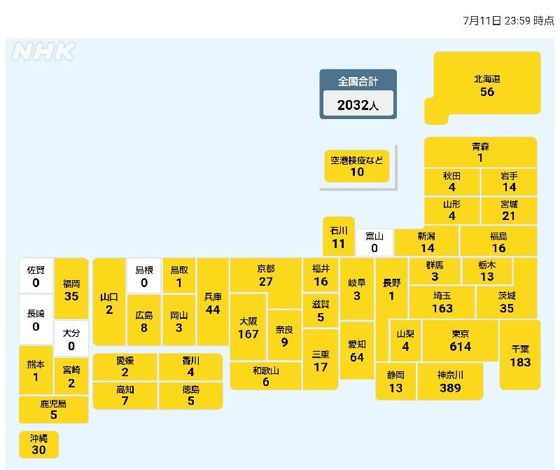 国内の新型コロナウィルス感染者数 ※7月11日現在