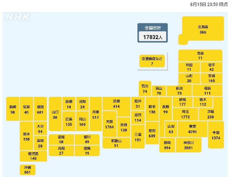 国内の新型コロナウィルス感染者数 ※8月15日現在